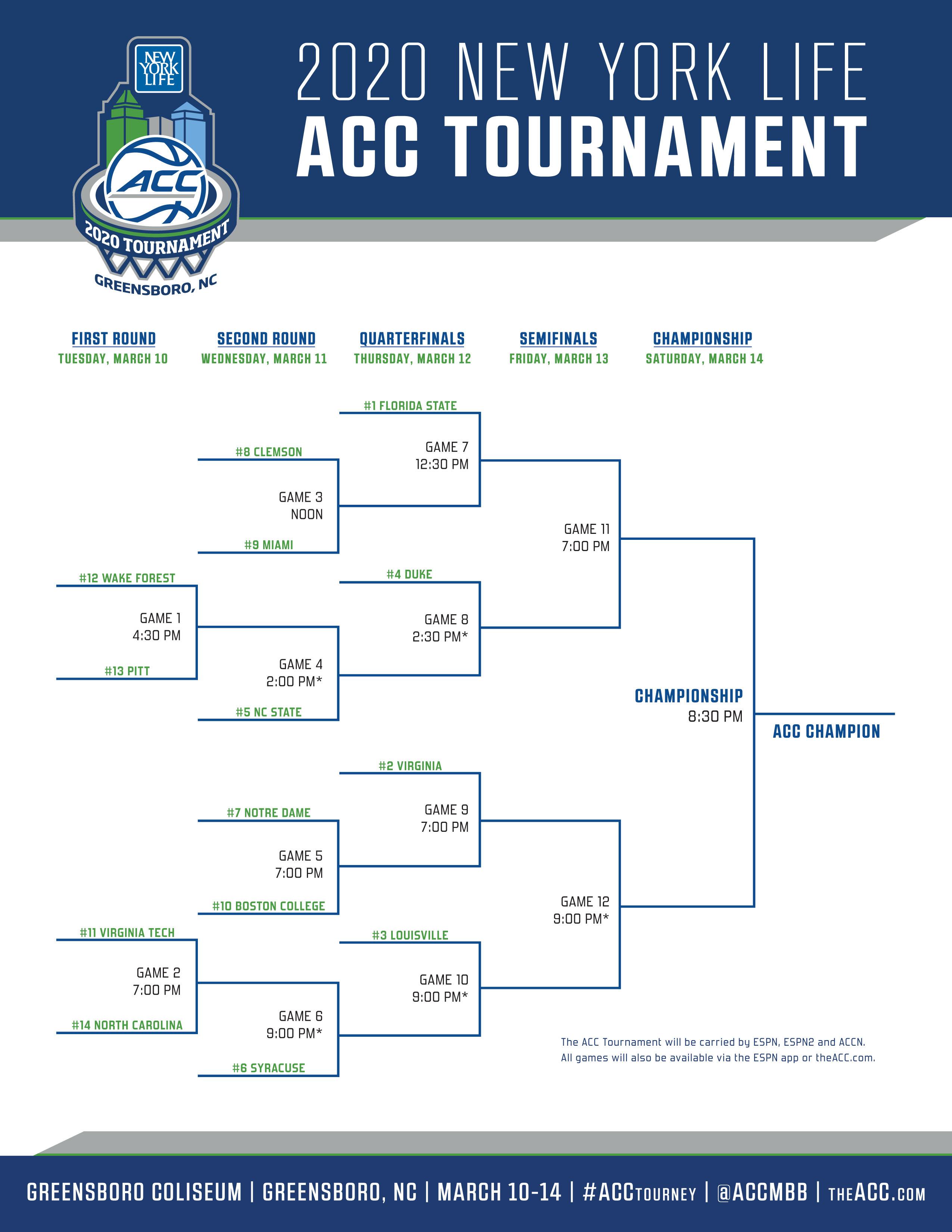 ACC Men's Basketball Tournament set